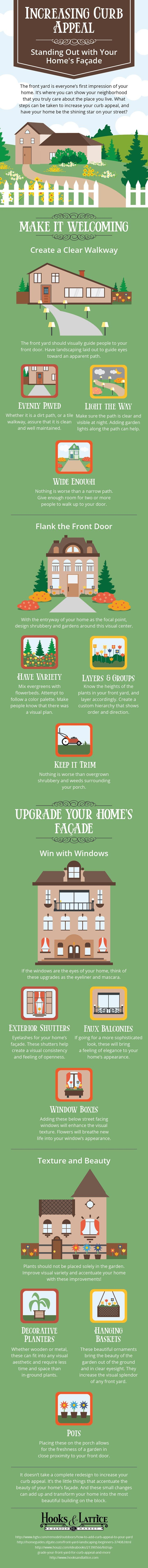 Increase your Curb Appeal Infographic