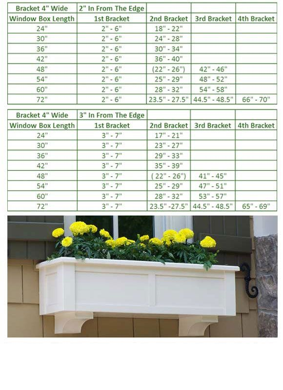 Window Box Faux Bracket Measuring Guide